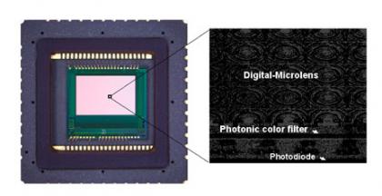 Nuevo sensor de Panasonic muy resistente