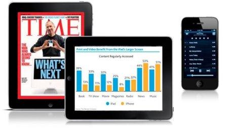 Libros y vídeos, el contenido más demandado por los usuarios del iPad