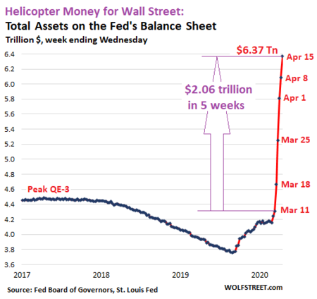 Us Fed Balance Sheet 2020 04 16 Total Assets