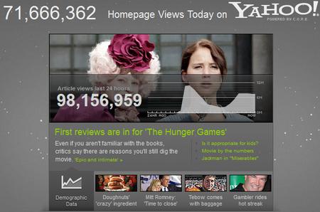 Conoce lo que pasa en Internet con Yahoo! C.O.R.E.