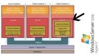 Microsoft contribuye de manera importante en el Kernel de Linux