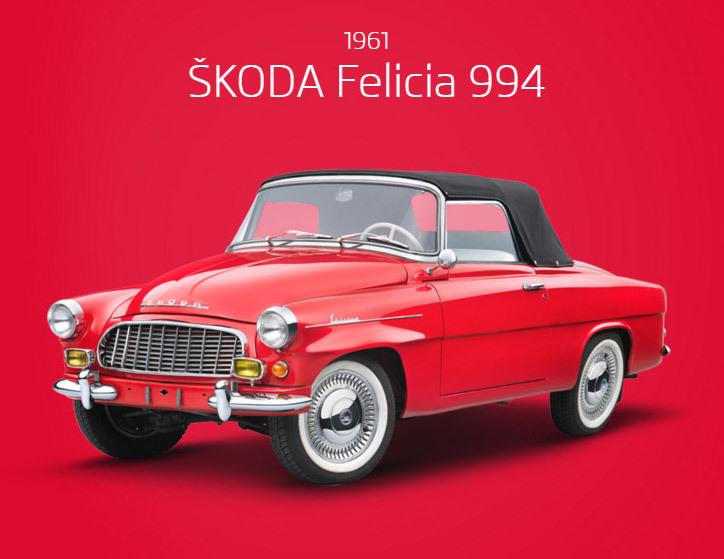 Foto de Modelos de Škoda (11/16)