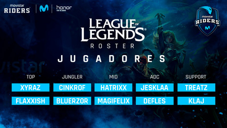 Roster Movistar Riders