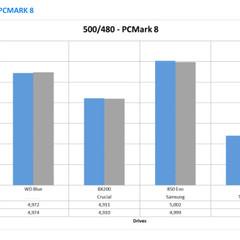 Foto 5 de 5 de la galería wd-blue-benchmarks en Xataka