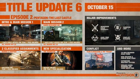 The Division 2 Expansion