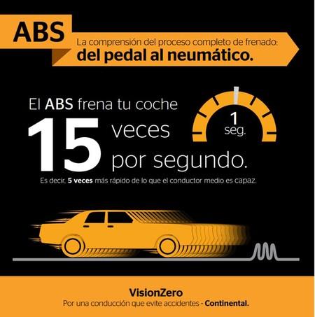 Infografia Abs