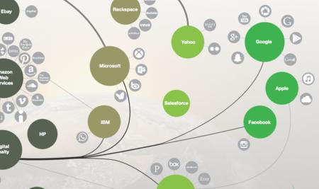 Greenpeace coloca (por fin) a Apple en el podio de las compañías tecnológicas más limpias