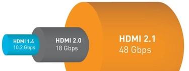 Ya conocemos las especificaciones del HDMI 2.1 y no será compatible con cables y aparatos actuales