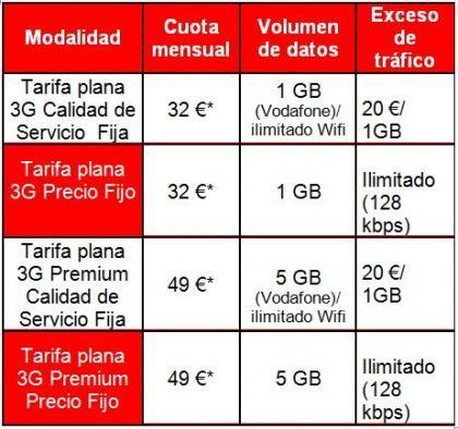 Tarifas de internet m vil de vodafone - Vodafone tarifas internet casa ...