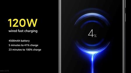 Xiaomi Mi 10 Ultra Oficial Carga Rapida 120w