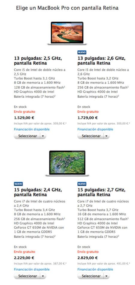 Precios Apple