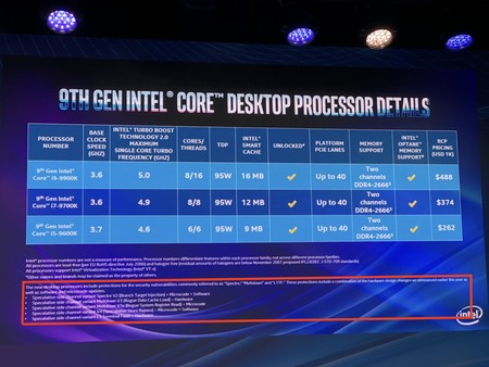 Intel Core 9a Gen