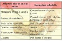 Reemplazos para reducir las grasas trans de la dieta