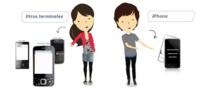 Pagos con el móvil en España con Paypal