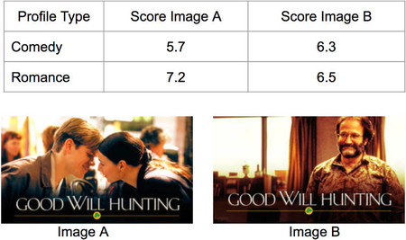 Will Hunting2