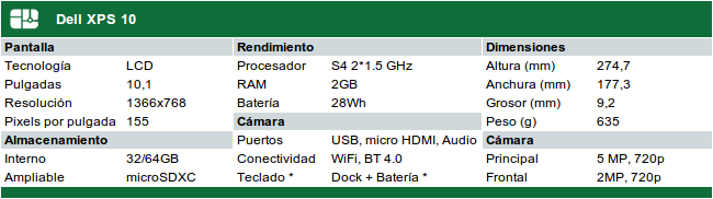 Especificaciones Dell XPS 10