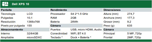 Especificaciones Dell XPS 10