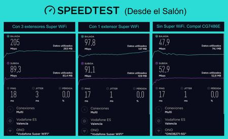 Test Super Wifi Realizado Desde El Salon