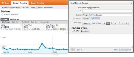 Google Analytics permitirá volver a programar el envío de informes por correo y exportarlos en PDF