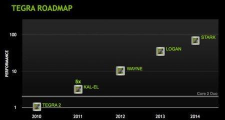 NVidia Tegra 4 empieza a dejarse ver aún sin Tegra 3 en el mercado