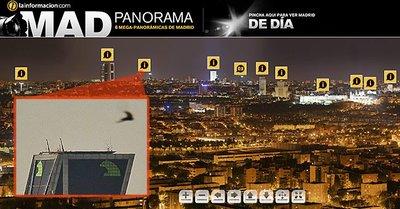 Madrid y Sevilla, record en panorámicas