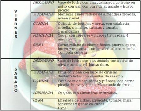menu semanal para aumentar de peso