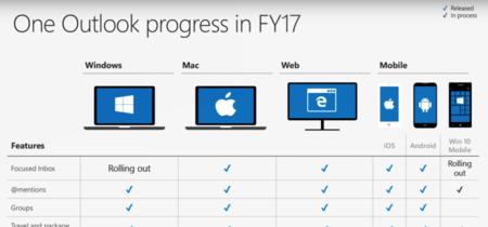 Outlook cambiará el diseño y renovará su apariencia en la versión de escritorio para Windows y Mac