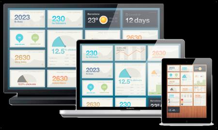 API de Ducksboard para crear nuestros propios dashboards que monitoricen cualquier actividad