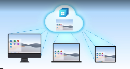 Microsoft quiere que utilicemos Windows en un iPad o Mac a través del navegador