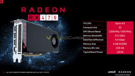 Amd Radeon Rx 470 Basic Specs