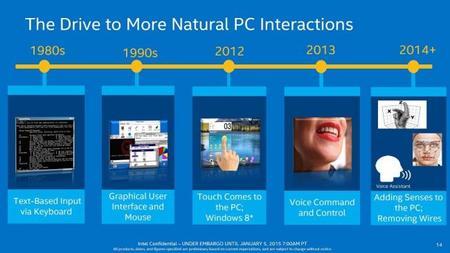 Intel Broadwell U Innovacion