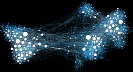 Social Network Visualization