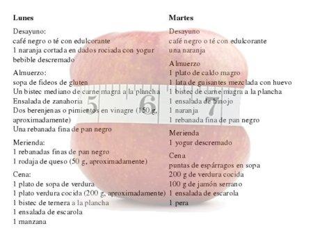Dieta de los cinco días. Análisis de dietas milagro (XI)
