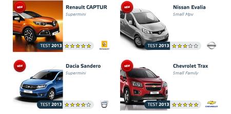 Nuevos resultados EuroNCAP: Renault Captur, Dacia Sandero, Chevrolet Trax y Nissan Evalia
