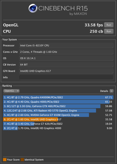 Cinebench Macbook Air 2018 Applesfera