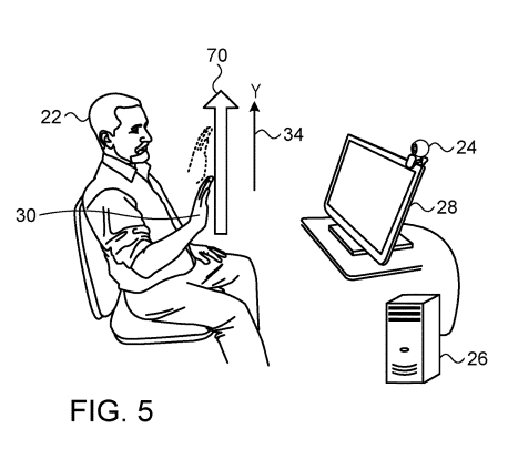 Patente Gestos Mac 2