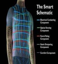Camiseta que monitoriza tu estado fisiológico