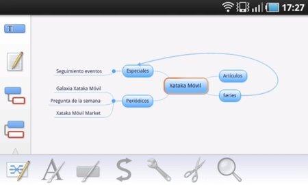 Mindjet para Android se cuela en tu smartphone para una mejor organización de tus ideas