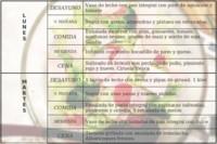 Tu dieta semanal con Vitónica (CXIII): con más potasio