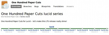El proyecto One Hundred Paper Cuts también funcionará para Lucid Lynx