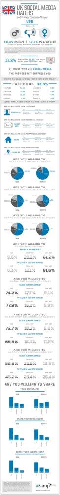 infografia-que-comparten.jpg