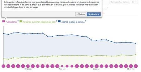 Facebook presenta una nueva versión de sus estadísticas para páginas