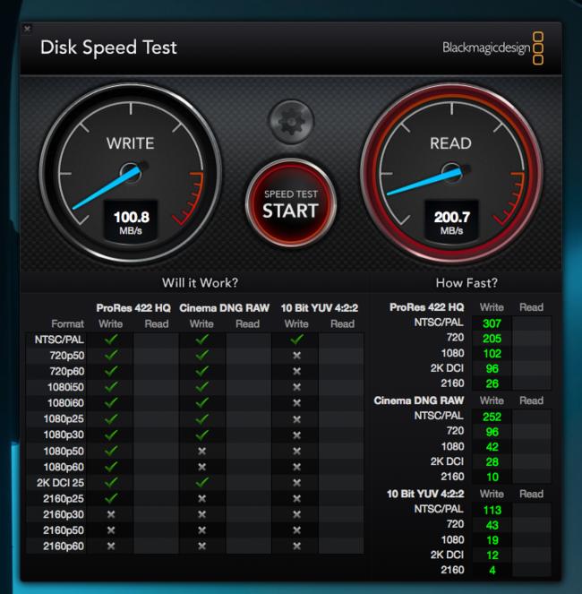 Test Velocidad Mypassport 4tb
