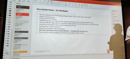 Sesion Feedback Equipo Europa