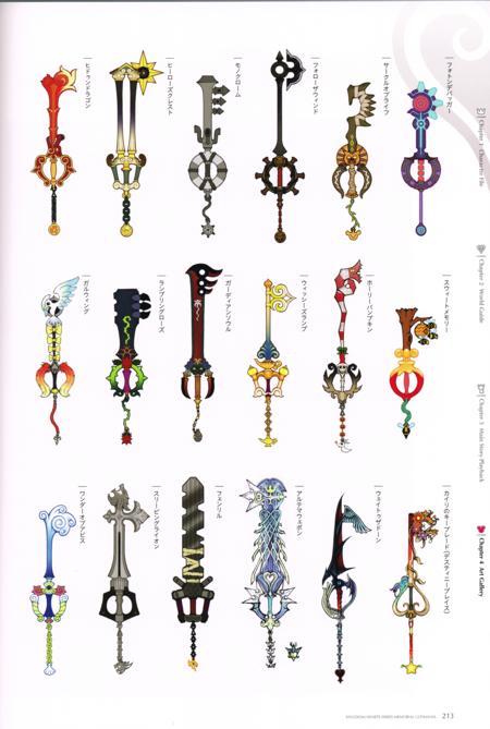 Las armas más famosas de