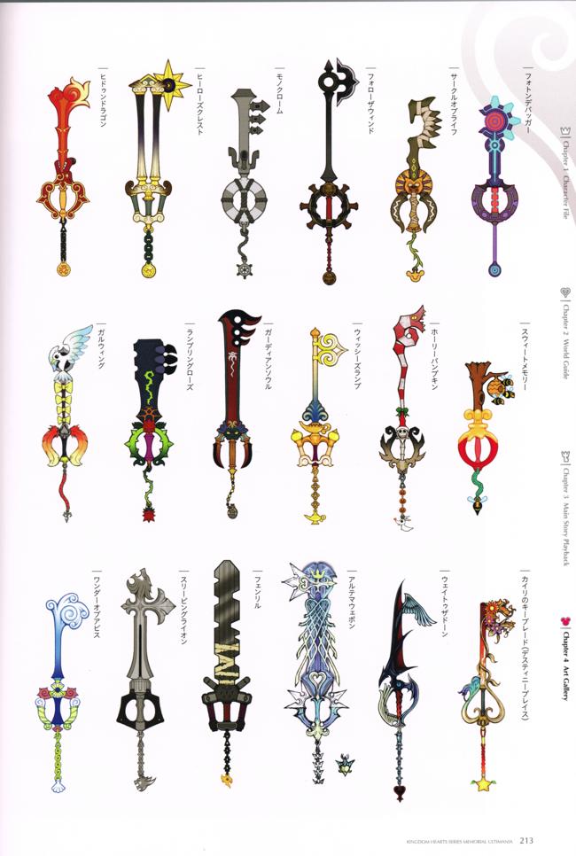 Las armas más famosas de 'Kingdom Hearts', las keyblades.