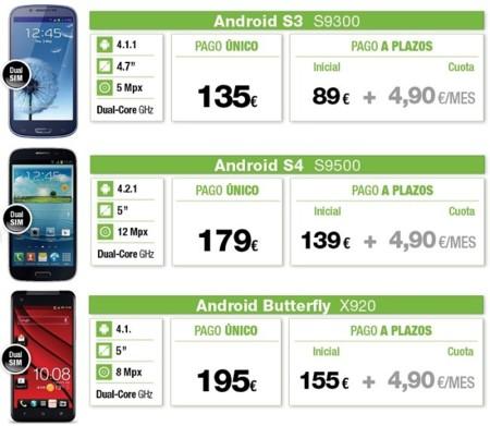 Precios de las replicas de Hits Mobile