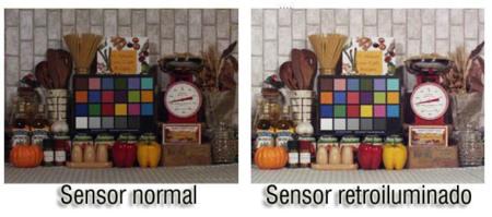 sensores retroiluminados