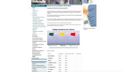 Ayutamiento Valencia