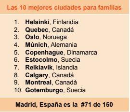 mejores ciudades para familias